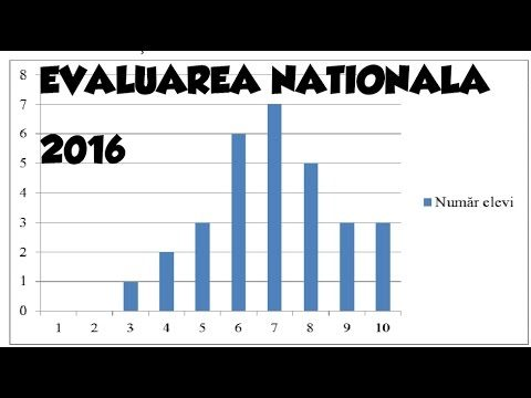 Unguru' Bulan – Evaluarea Nationala 2016 (S17E39)